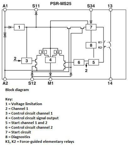 Phoenix Contact Safety Relay Diagram - Block And Schematic Diagrams on guard master safety switch, allen bradley emergency stop relay, two hand control relay,